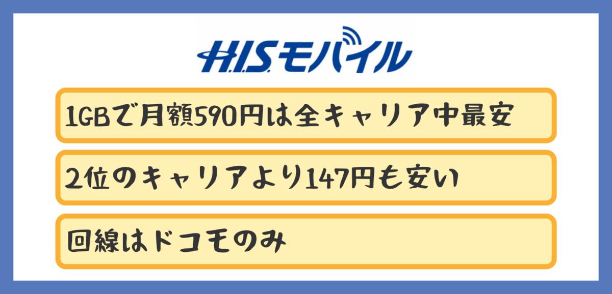 f:id:otokonobiyo:20211011144408p:plain