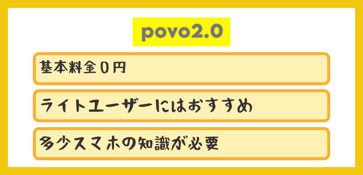 f:id:otokonobiyo:20211013092250p:plain