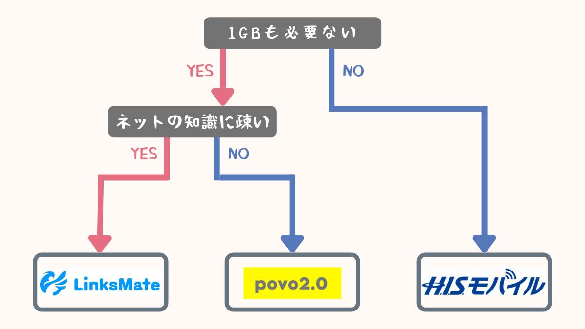 f:id:otokonobiyo:20211013100747p:plain