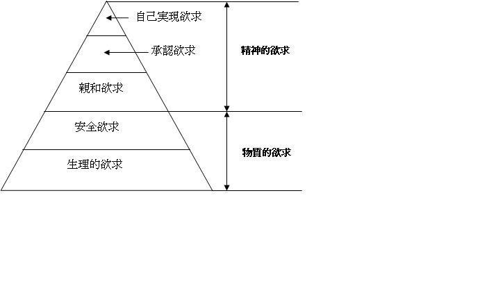 f:id:otokonokokoro:20160717090403j:plain