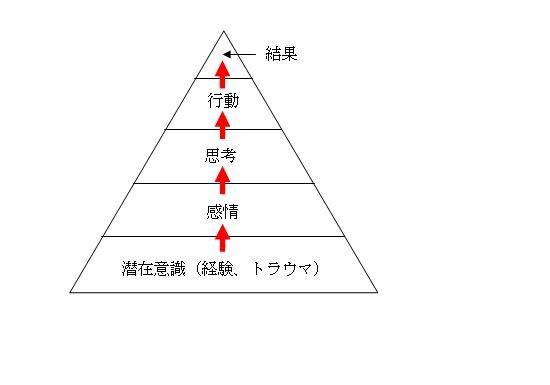 f:id:otokonokokoro:20160909213323j:plain