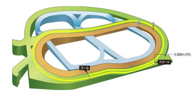 f:id:otokonowadai:20200118151200j:image