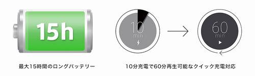 f:id:otokonowadai:20200314145620j:plain