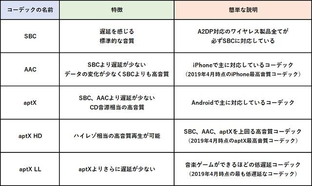 f:id:otokonowadai:20200326101002j:plain