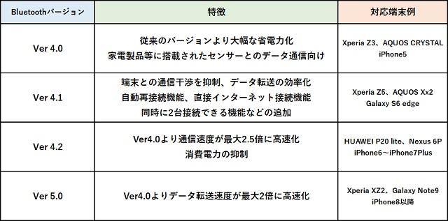 f:id:otokonowadai:20200326103100j:plain
