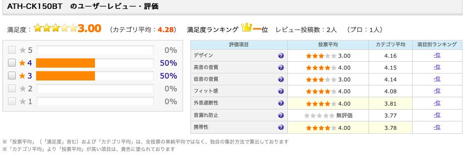 f:id:otokonowadai:20200328004030p:plain
