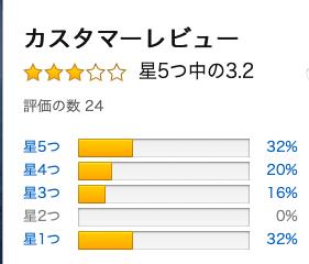 f:id:otokonowadai:20200328004157p:plain