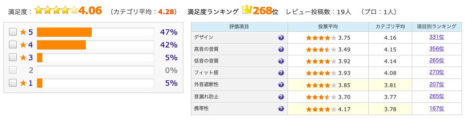 f:id:otokonowadai:20200328135040p:plain