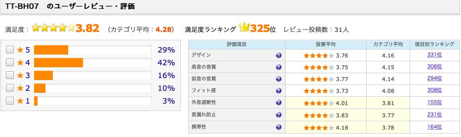 f:id:otokonowadai:20200329104737p:plain