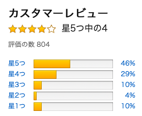 f:id:otokonowadai:20200329115032p:plain