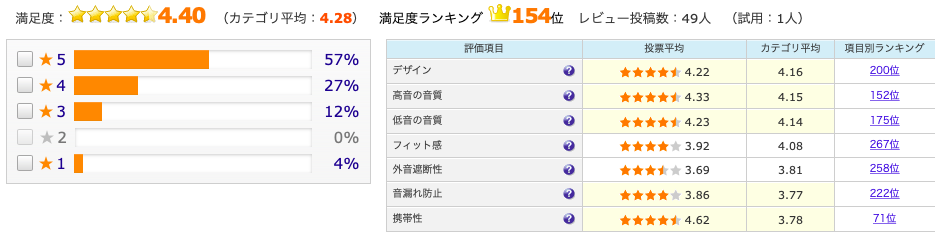 f:id:otokonowadai:20200426233204p:plain