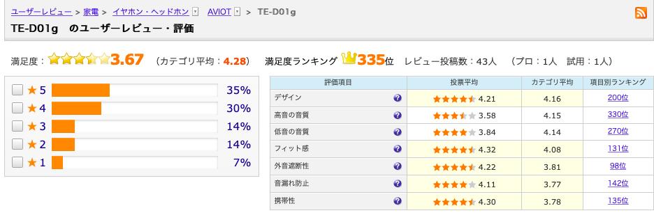 f:id:otokonowadai:20200501143151p:plain