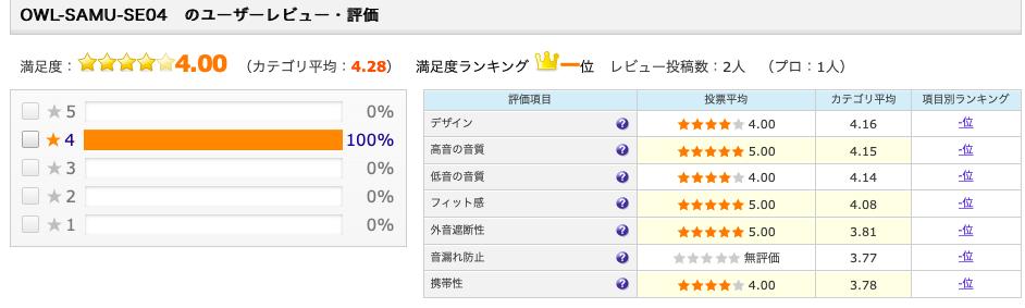 f:id:otokonowadai:20200501143828p:plain