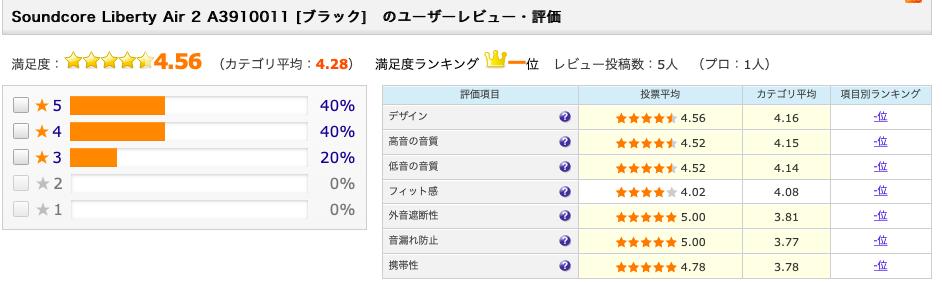 f:id:otokonowadai:20200501144207p:plain