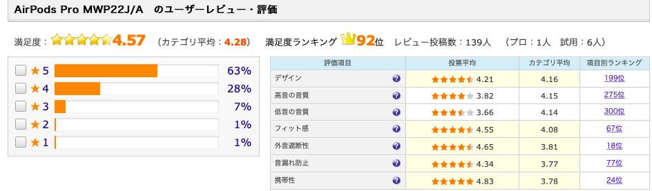 f:id:otokonowadai:20200501144635p:plain