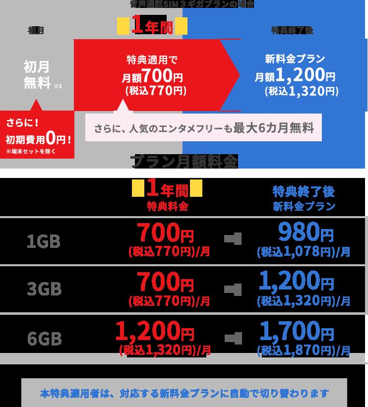 f:id:otoku-otaku:20210414190134p:plain