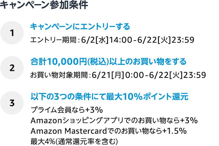 f:id:otoku-otaku:20210620023601j:plain