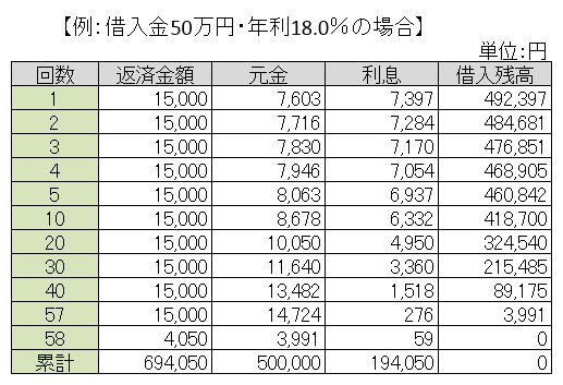 f:id:otokusetsuyaku:20170529213433p:plain