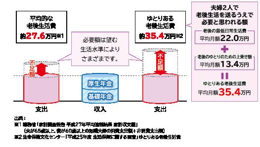 f:id:otokusetsuyaku:20170621124835p:plain
