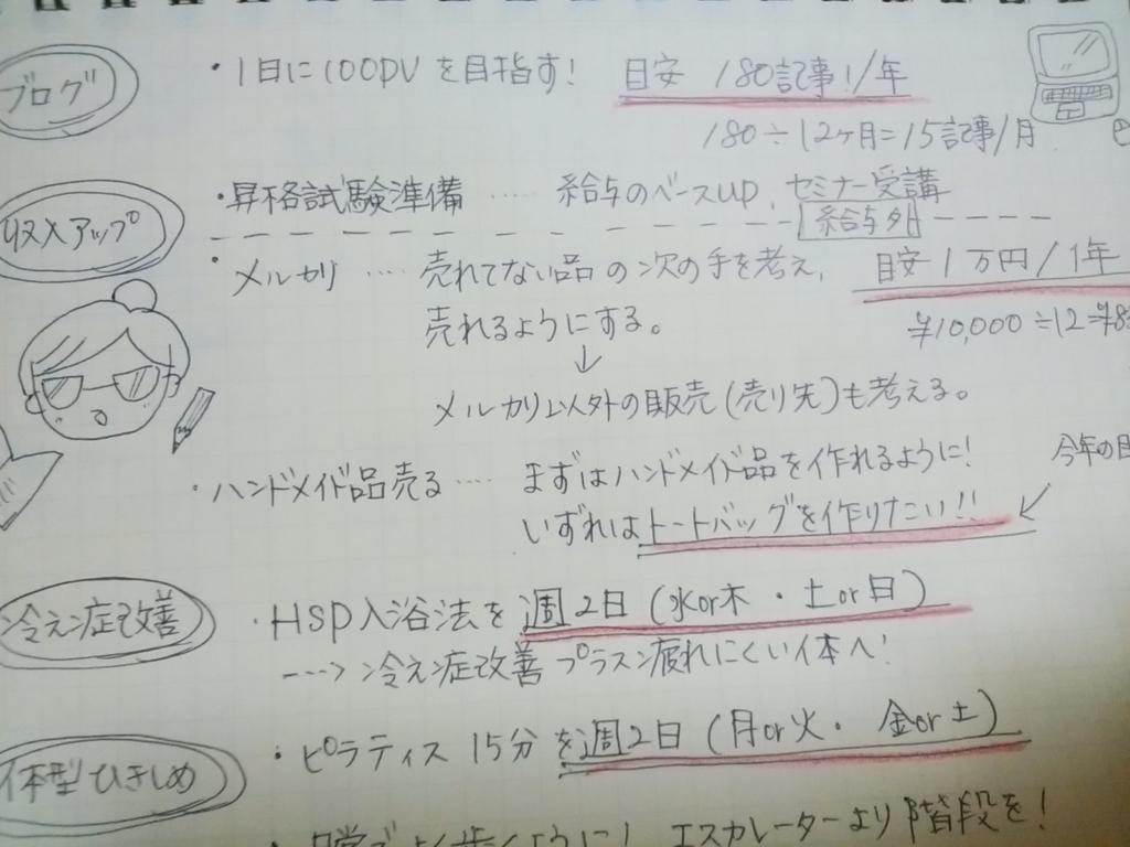 f:id:otokuzuki:20170212210639j:plain