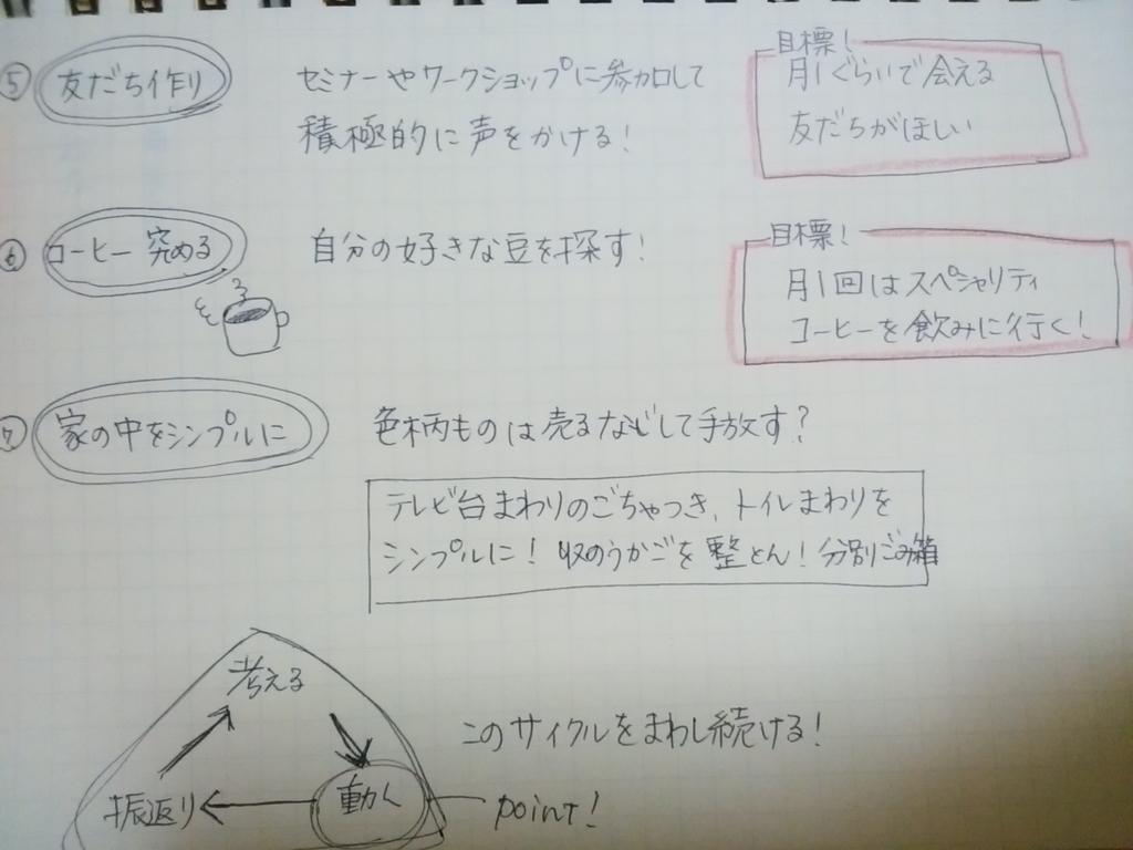 f:id:otokuzuki:20170212210748j:plain