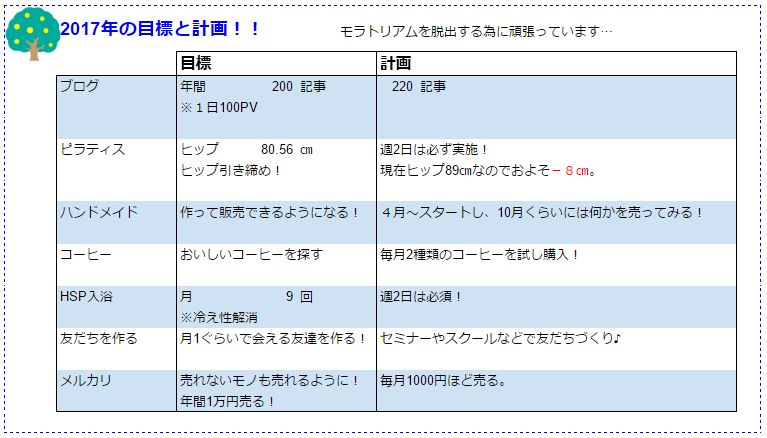 f:id:otokuzuki:20170221232115j:plain