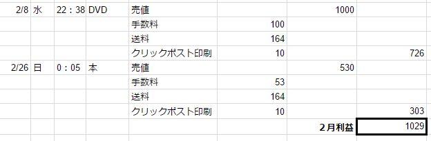 f:id:otokuzuki:20170226203702j:plain