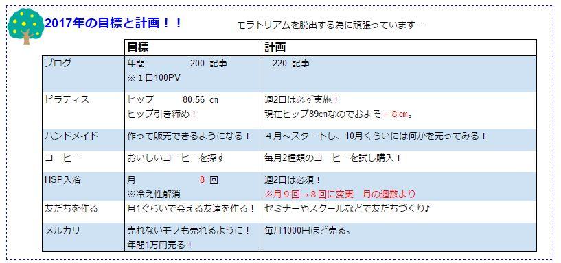 f:id:otokuzuki:20170226211748j:plain