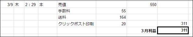 f:id:otokuzuki:20170401225350j:plain