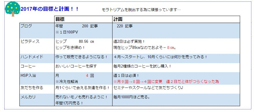 f:id:otokuzuki:20170506215517j:plain