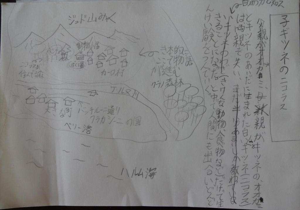 f:id:otominarukami:20170712165203j:plain