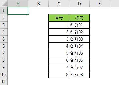 f:id:otona-hattatsushougai-challenge:20181101222920p:plain