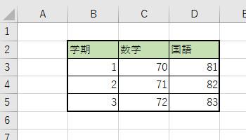 f:id:otona-hattatsushougai-challenge:20181214201639j:plain