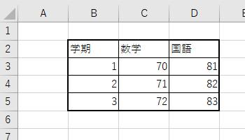 f:id:otona-hattatsushougai-challenge:20181214201816j:plain