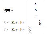 f:id:otona-hattatsushougai-challenge:20181214203429j:plain