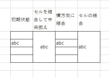 f:id:otona-hattatsushougai-challenge:20181215201848j:plain