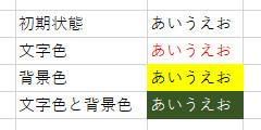f:id:otona-hattatsushougai-challenge:20181215204053j:plain