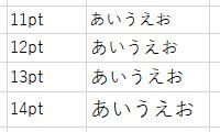 f:id:otona-hattatsushougai-challenge:20181215204301j:plain