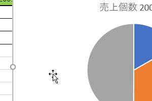 f:id:otona-hattatsushougai-challenge:20181215214202j:plain