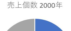 f:id:otona-hattatsushougai-challenge:20181215214210j:plain