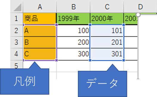 f:id:otona-hattatsushougai-challenge:20181215214311j:plain