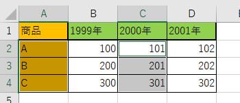 f:id:otona-hattatsushougai-challenge:20181215214332j:plain