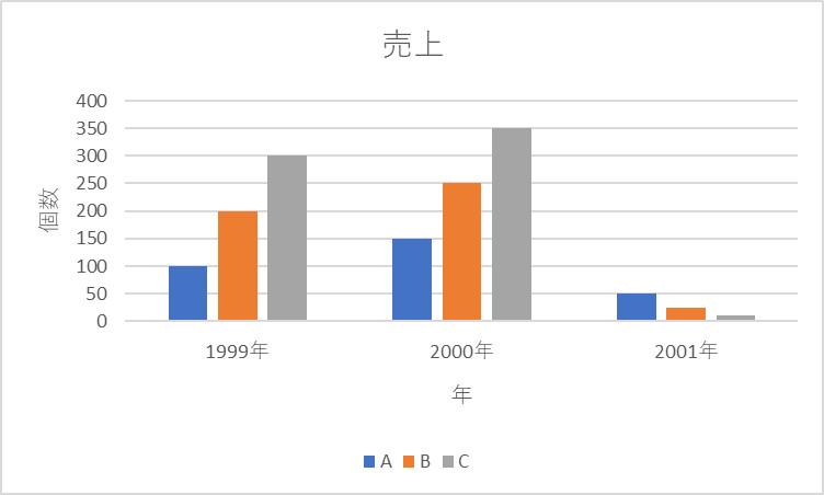 f:id:otona-hattatsushougai-challenge:20181215214942j:plain