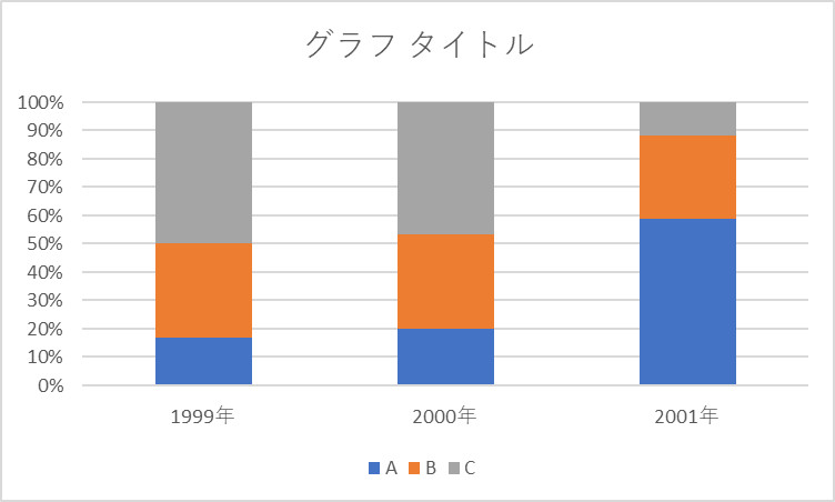 f:id:otona-hattatsushougai-challenge:20181215215038j:plain