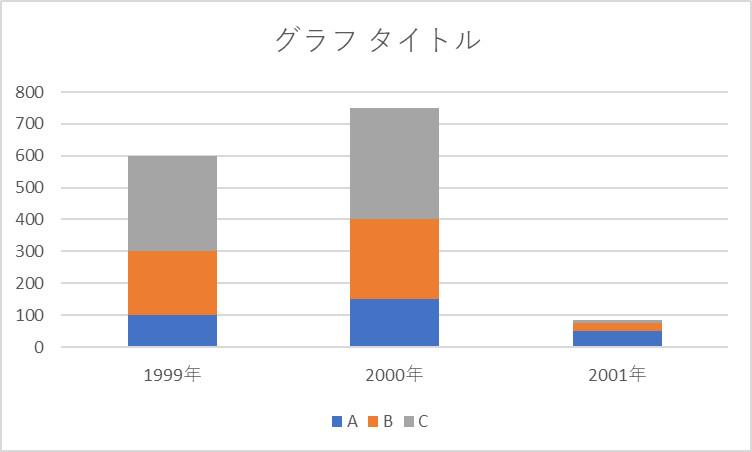 f:id:otona-hattatsushougai-challenge:20181215215044j:plain