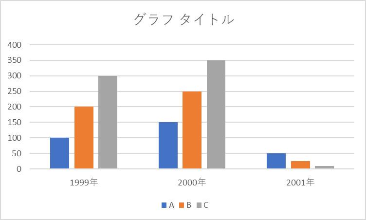 f:id:otona-hattatsushougai-challenge:20181215215049j:plain