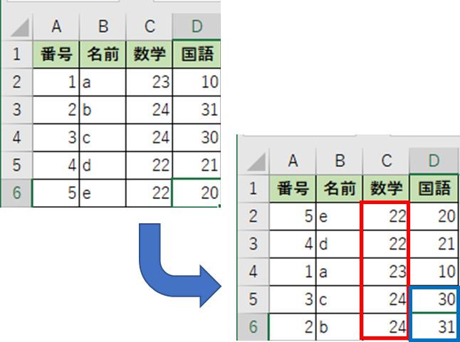 f:id:otona-hattatsushougai-challenge:20181215215529j:plain