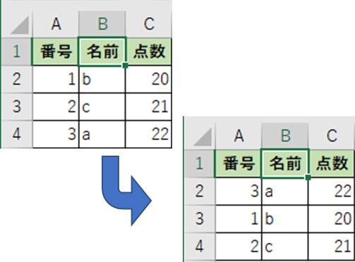 f:id:otona-hattatsushougai-challenge:20181215215632j:plain