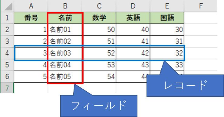 f:id:otona-hattatsushougai-challenge:20181215215641j:plain