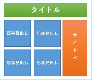 f:id:otona-hattatsushougai-challenge:20181230203942j:plain